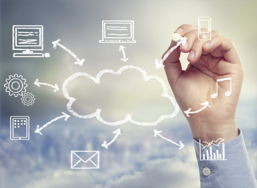 Cloud computing e seus beneficios para empresas